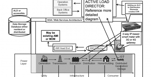 United States Patent – Causam Enterprises